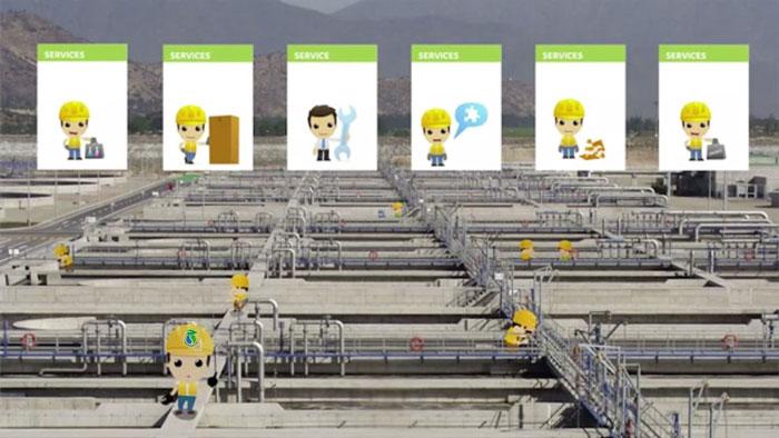 Dịch vụ bảo trì hệ thống xử lý nước với chi phí thấp nhất